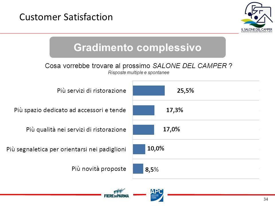 34 Gradimento complessivo Customer Satisfaction Cosa vorrebbe trovare al prossimo SALONE DEL CAMPER .