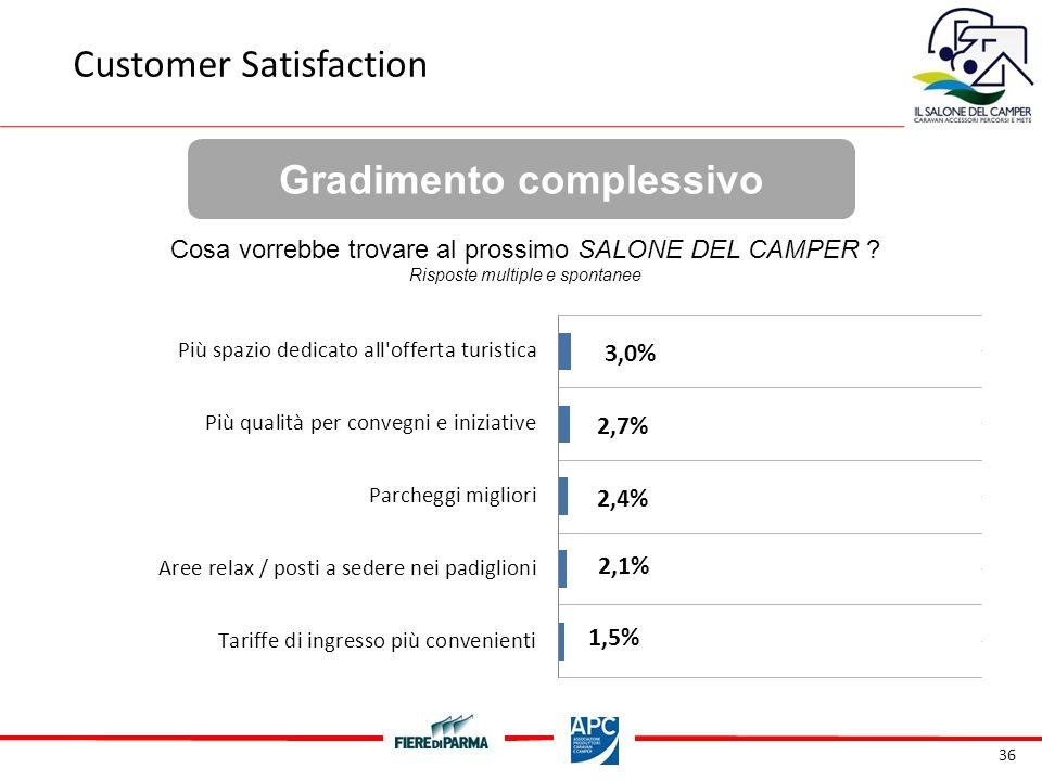 36 Gradimento complessivo Customer Satisfaction Cosa vorrebbe trovare al prossimo SALONE DEL CAMPER .