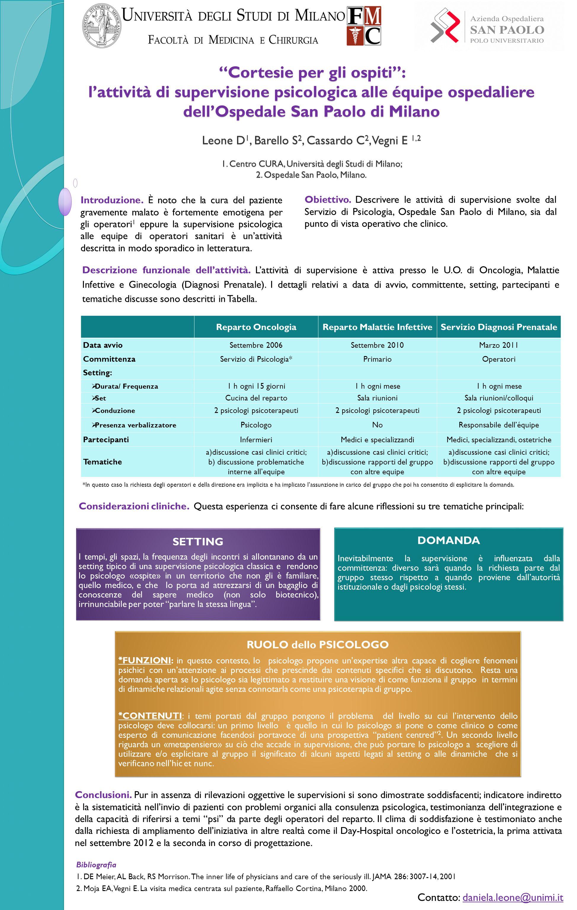 Cortesie per gli ospiti: lattività di supervisione psicologica alle équipe ospedaliere dellOspedale San Paolo di Milano Leone D 1, Barello S 2, Cassar