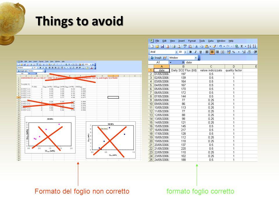 Things to avoid Formato del foglio non correttoformato foglio corretto