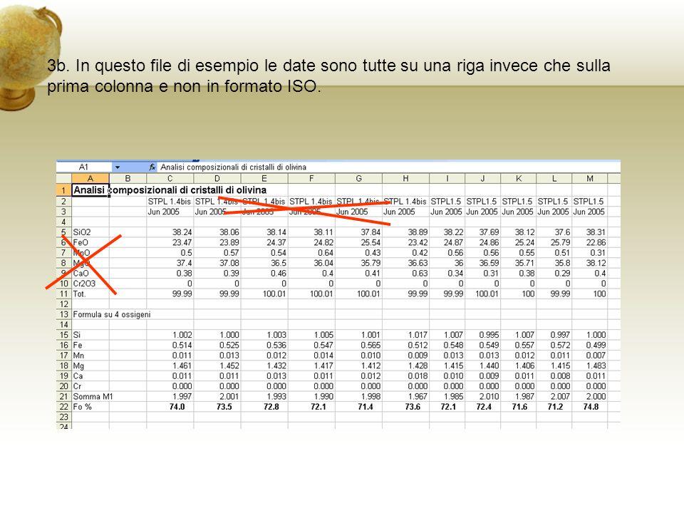 3b. In questo file di esempio le date sono tutte su una riga invece che sulla prima colonna e non in formato ISO.