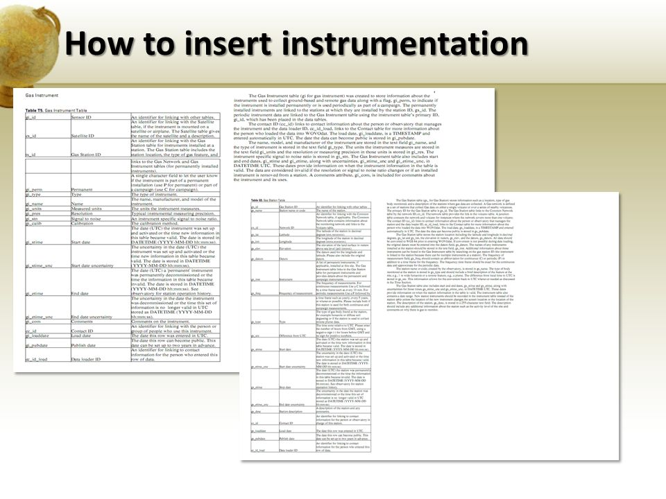 How to insert instrumentation