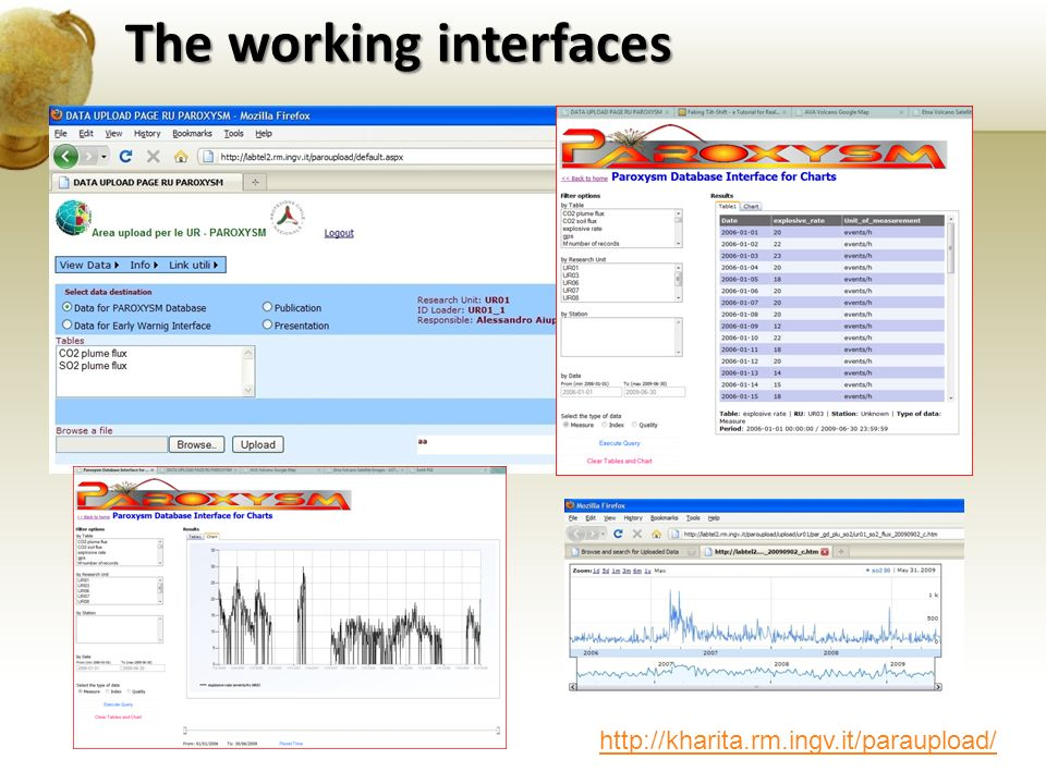 The working interfaces