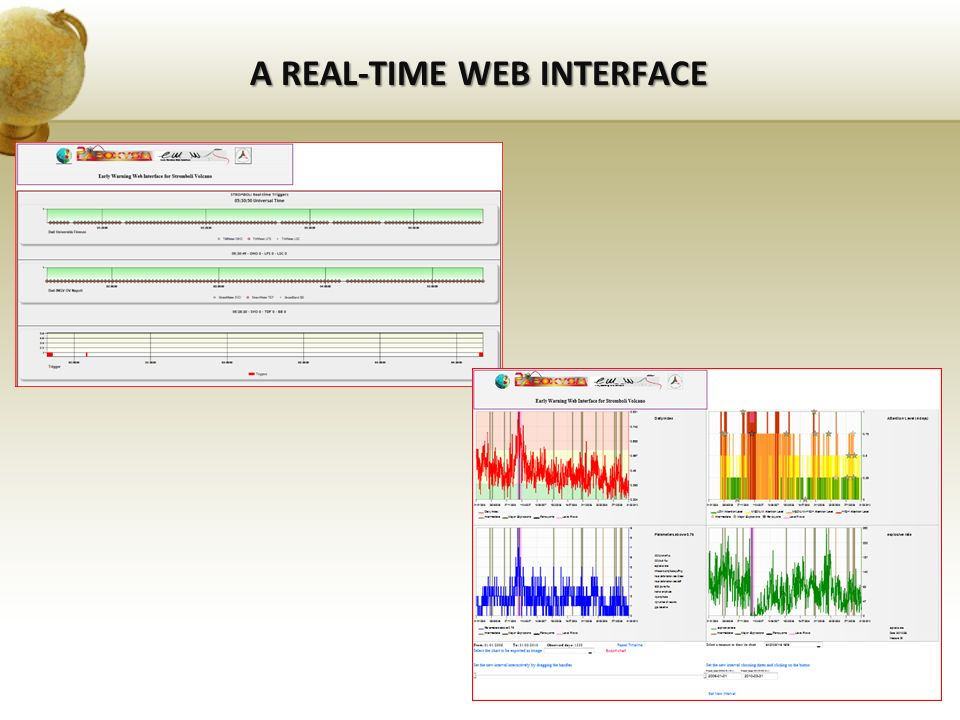 A REAL-TIME WEB INTERFACE
