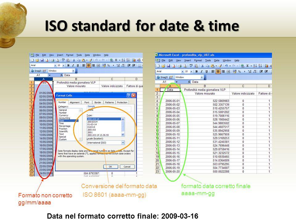 Formato non corretto gg/mm/aaaa Conversione del formato data ISO 8601 (aaaa-mm-gg) formato data corretto finale aaaa-mm-gg Data nel formato corretto finale: 2009-03-16 ISO standard for date & time