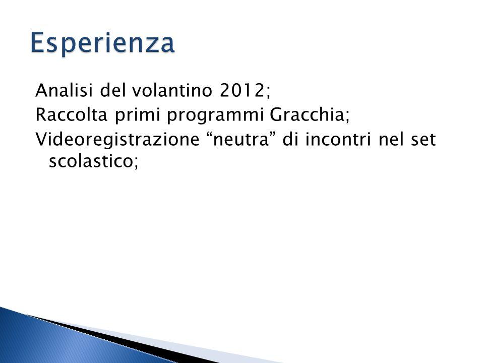 Analisi del volantino 2012; Raccolta primi programmi Gracchia; Videoregistrazione neutra di incontri nel set scolastico;