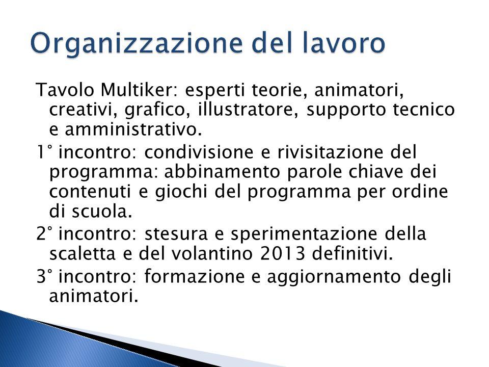 Tavolo Multiker: esperti teorie, animatori, creativi, grafico, illustratore, supporto tecnico e amministrativo.