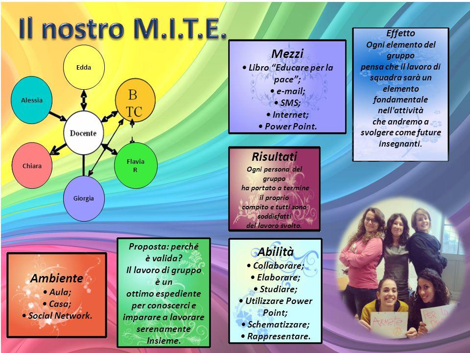 Abilità Collaborare; Elaborare; Studiare; Utilizzare Power Point; Schematizzare; Rappresentare.