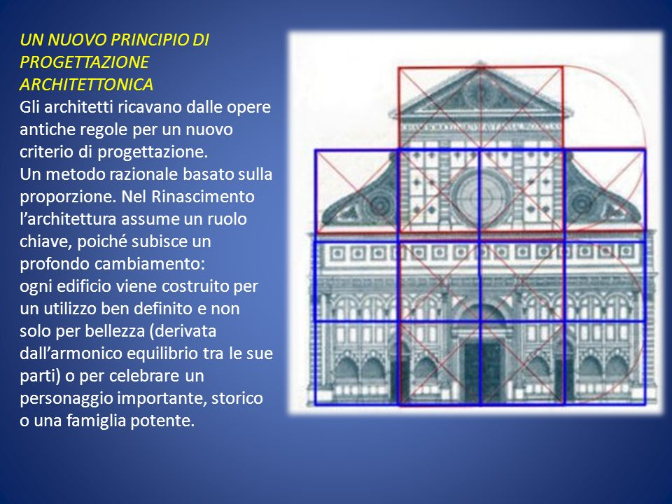 UN NUOVO PRINCIPIO DI PROGETTAZIONE ARCHITETTONICA Gli architetti ricavano dalle opere antiche regole per un nuovo criterio di progettazione. Un metod