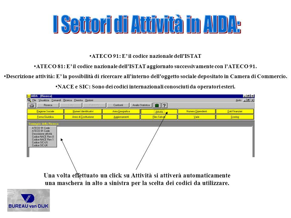 ATECO 91: E il codice nazionale dellISTAT ATECO 81: E il codice nazionale dellISTAT aggiornato successivamente con lATECO 91. Descrizione attività: E