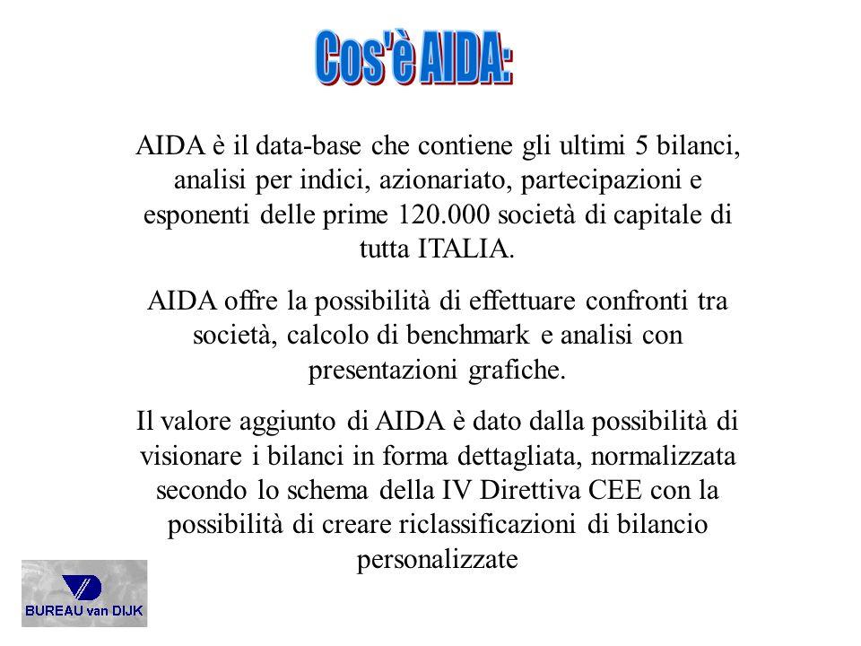 AIDA è il data-base che contiene gli ultimi 5 bilanci, analisi per indici, azionariato, partecipazioni e esponenti delle prime 120.000 società di capi