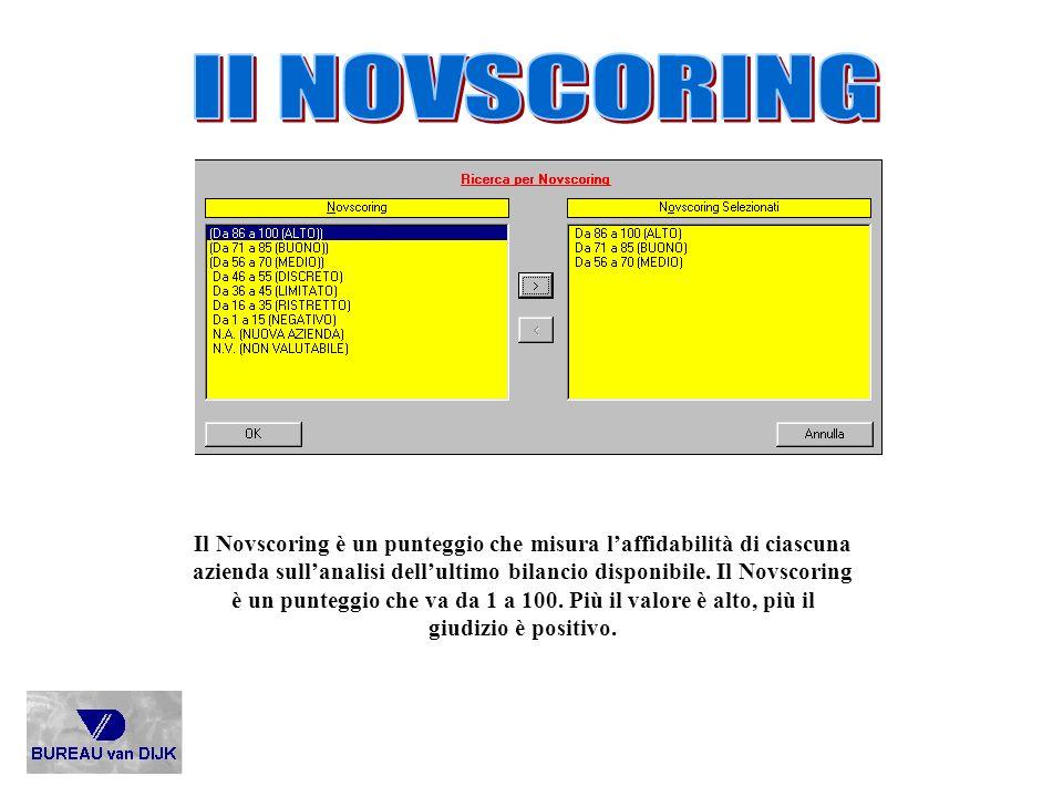 Il Novscoring è un punteggio che misura laffidabilità di ciascuna azienda sullanalisi dellultimo bilancio disponibile. Il Novscoring è un punteggio ch