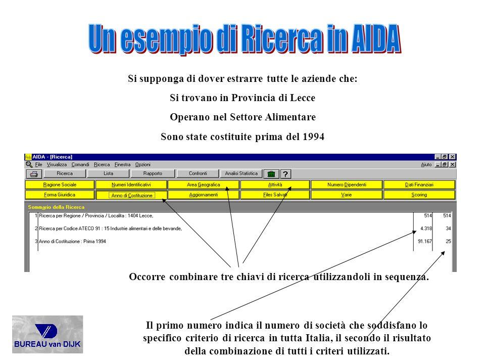 Si supponga di dover estrarre tutte le aziende che: Si trovano in Provincia di Lecce Operano nel Settore Alimentare Sono state costituite prima del 19