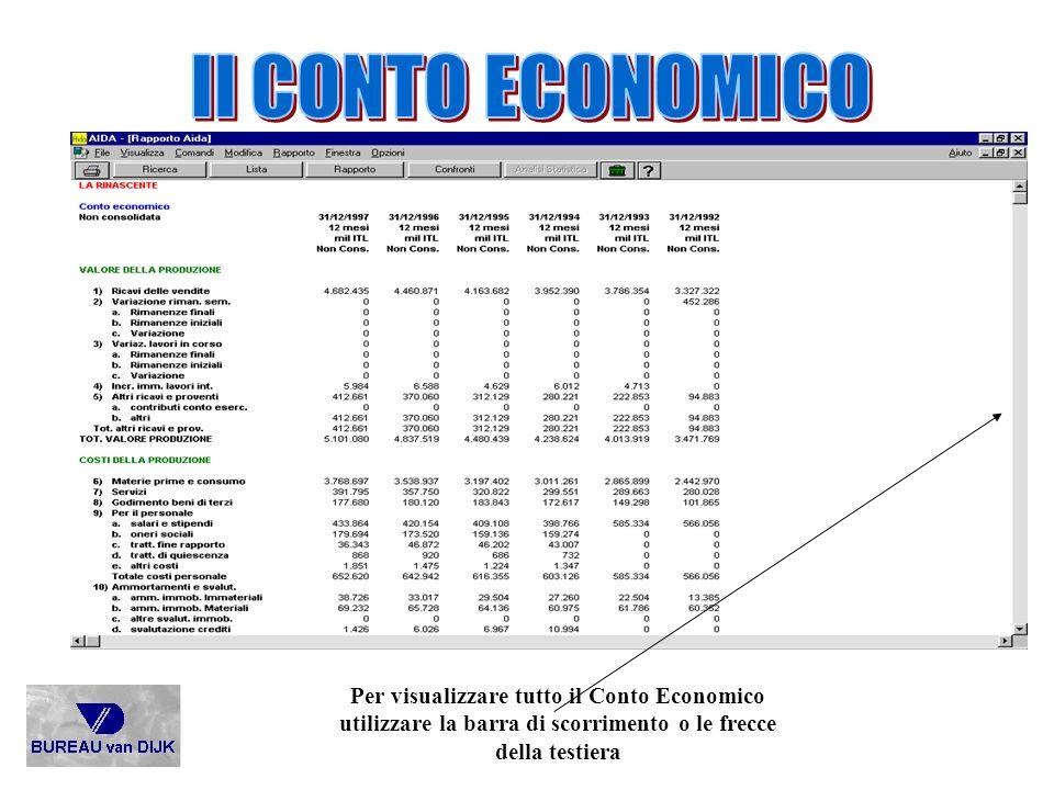 Per visualizzare tutto il Conto Economico utilizzare la barra di scorrimento o le frecce della testiera