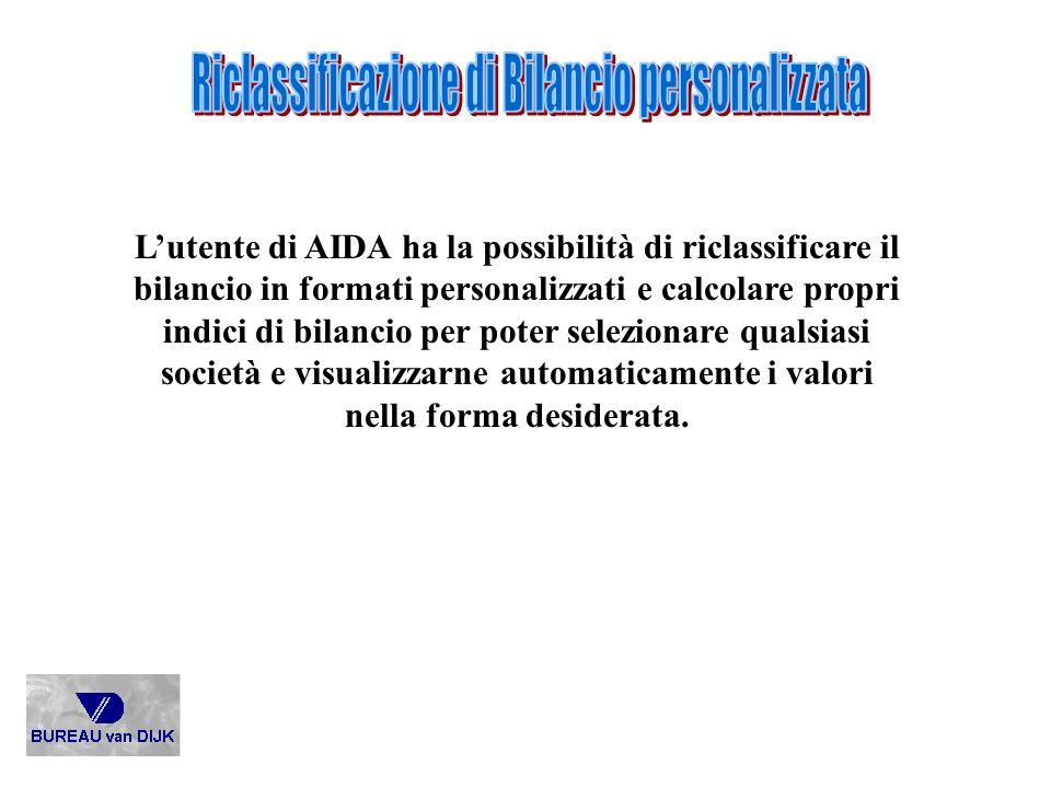 Lutente di AIDA ha la possibilità di riclassificare il bilancio in formati personalizzati e calcolare propri indici di bilancio per poter selezionare