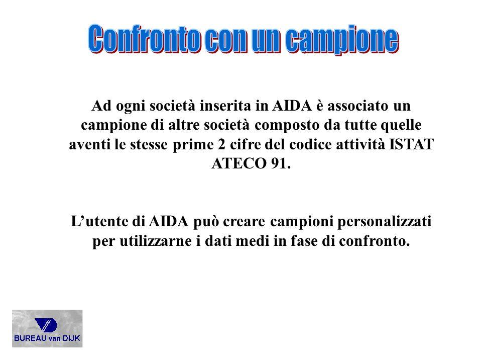 Ad ogni società inserita in AIDA è associato un campione di altre società composto da tutte quelle aventi le stesse prime 2 cifre del codice attività