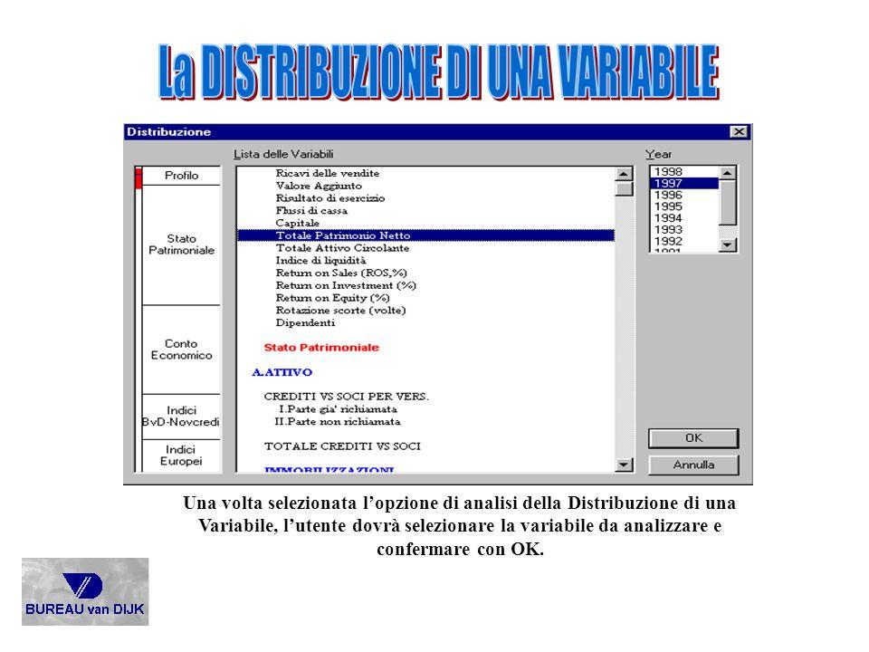 Una volta selezionata lopzione di analisi della Distribuzione di una Variabile, lutente dovrà selezionare la variabile da analizzare e confermare con