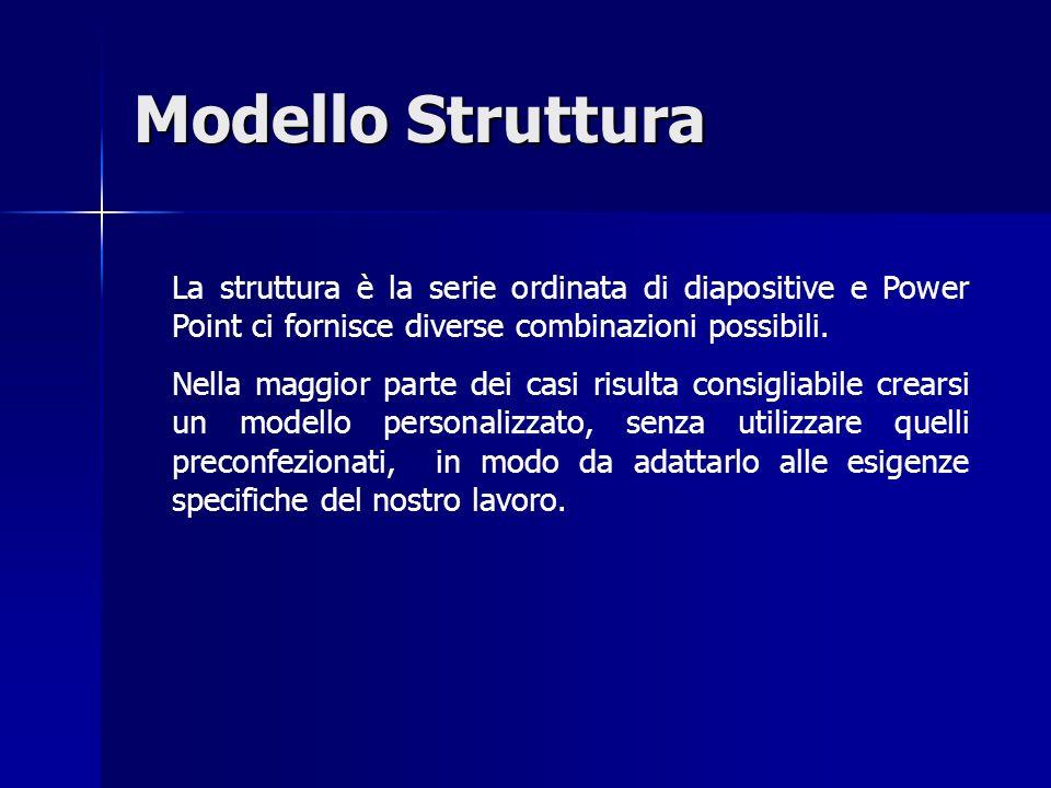 Modello Struttura La struttura è la serie ordinata di diapositive e Power Point ci fornisce diverse combinazioni possibili.