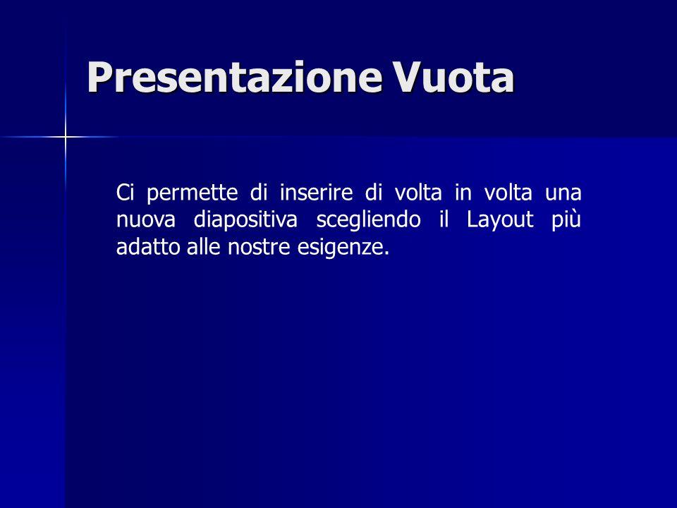 Presentazione Vuota Ci permette di inserire di volta in volta una nuova diapositiva scegliendo il Layout più adatto alle nostre esigenze.