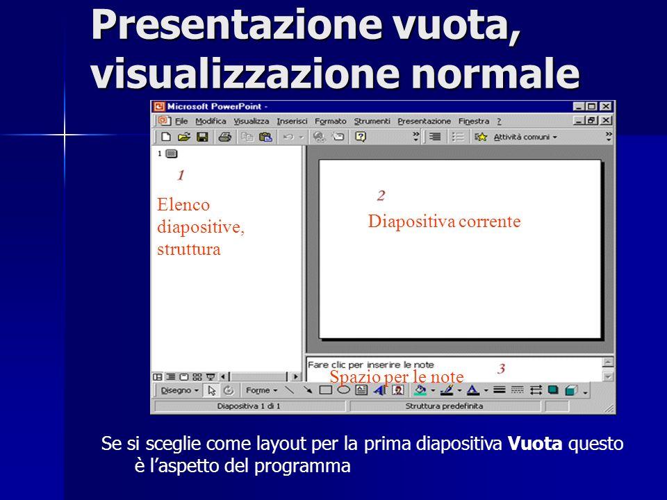 Se si sceglie come layout per la prima diapositiva Vuota questo è laspetto del programma Presentazione vuota, visualizzazione normale Elenco diapositive, struttura Diapositiva corrente Spazio per le note
