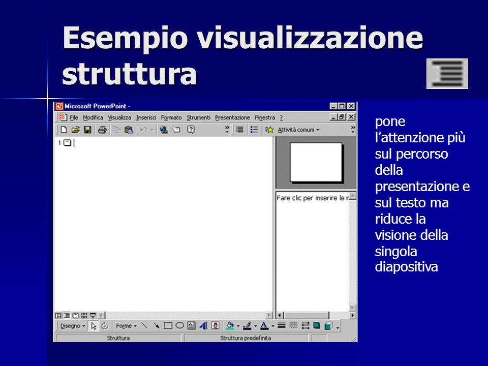 Esempio visualizzazione struttura pone lattenzione più sul percorso della presentazione e sul testo ma riduce la visione della singola diapositiva