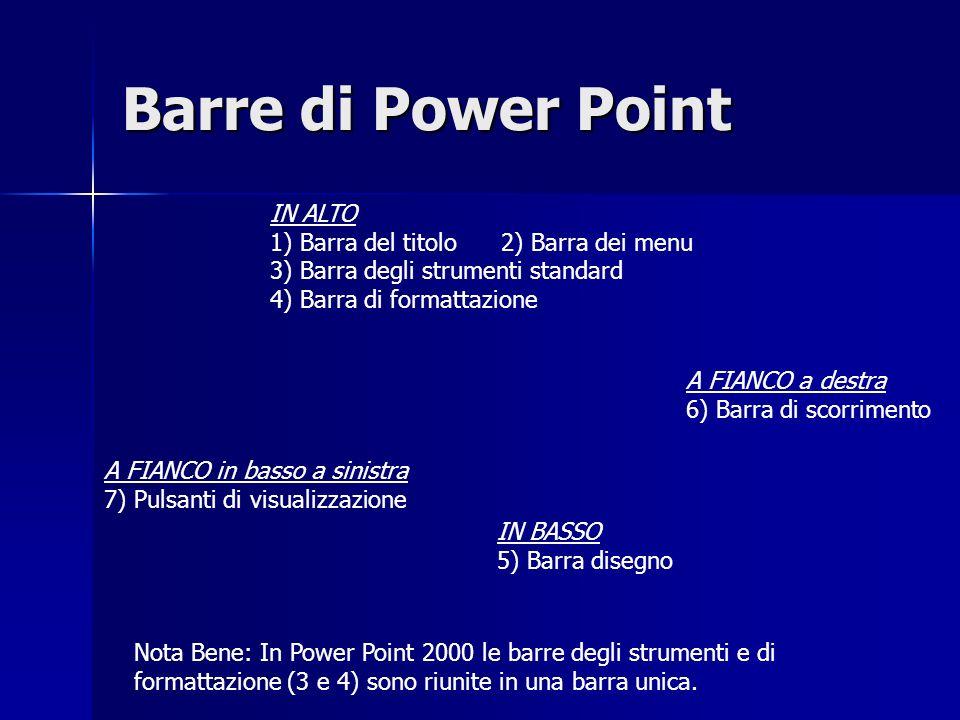 Barre di Power Point IN ALTO 1) Barra del titolo 2) Barra dei menu 3) Barra degli strumenti standard 4) Barra di formattazione IN BASSO 5) Barra disegno A FIANCO a destra 6) Barra di scorrimento A FIANCO in basso a sinistra 7) Pulsanti di visualizzazione Nota Bene: In Power Point 2000 le barre degli strumenti e di formattazione (3 e 4) sono riunite in una barra unica.