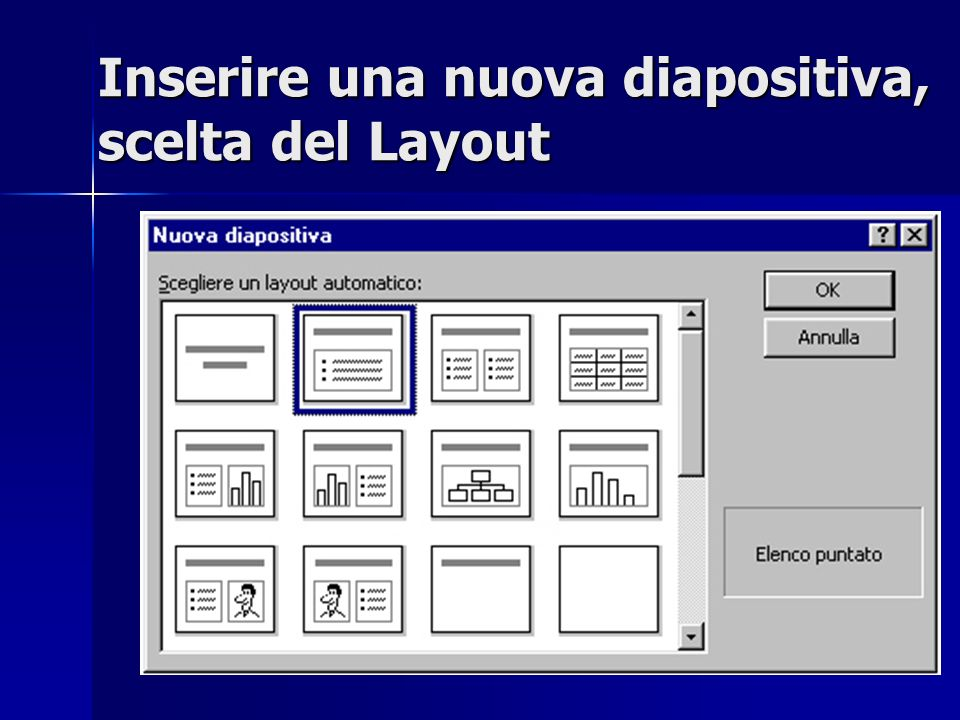 Inserire una nuova diapositiva, scelta del Layout