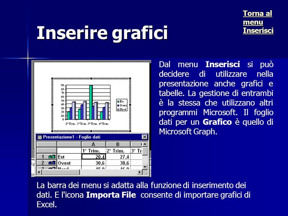 Inserire grafici Dal menu Inserisci si può decidere di utilizzare nella presentazione anche grafici e tabelle.