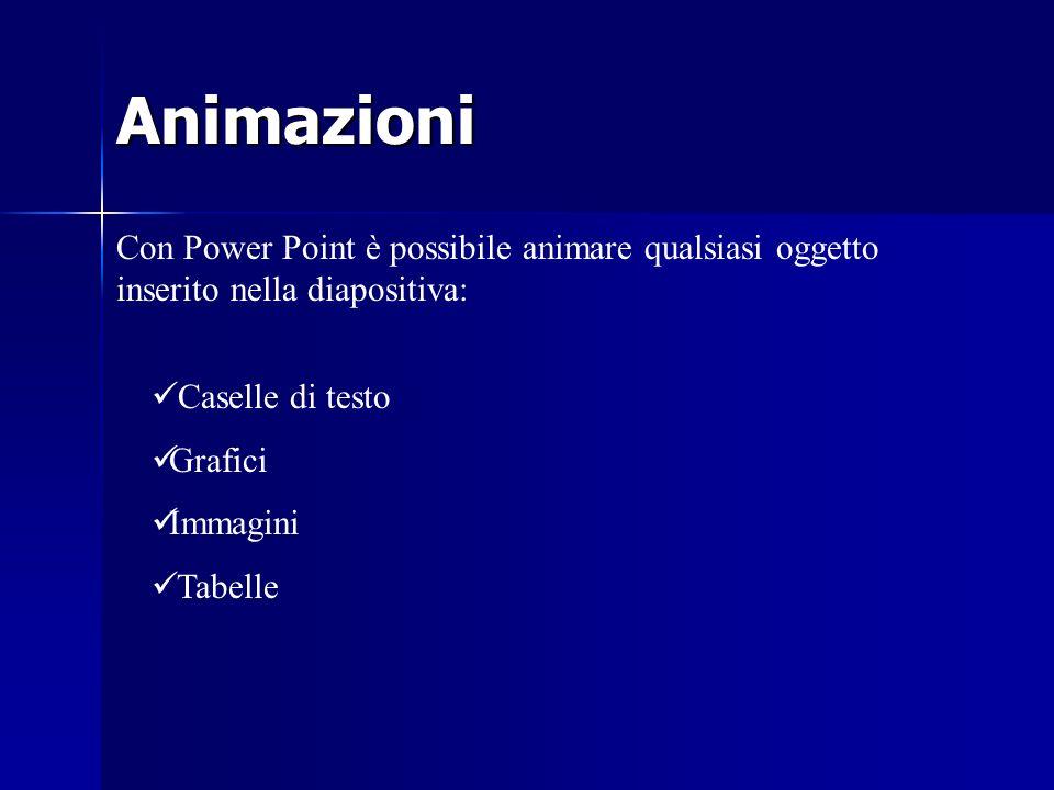 Animazioni Con Power Point è possibile animare qualsiasi oggetto inserito nella diapositiva: Caselle di testo Grafici Immagini Tabelle