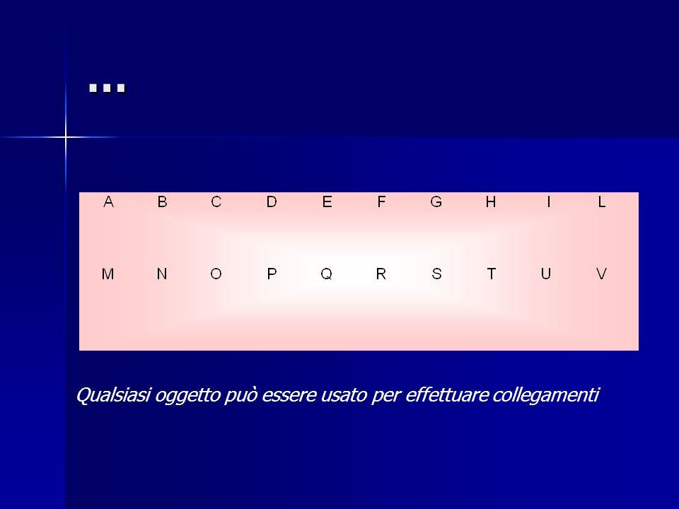 Qualsiasi oggetto può essere usato per effettuare collegamenti …
