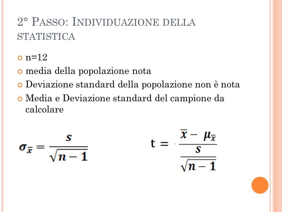 2° P ASSO : I NDIVIDUAZIONE DELLA STATISTICA n=12 media della popolazione nota Deviazione standard della popolazione non è nota Media e Deviazione sta