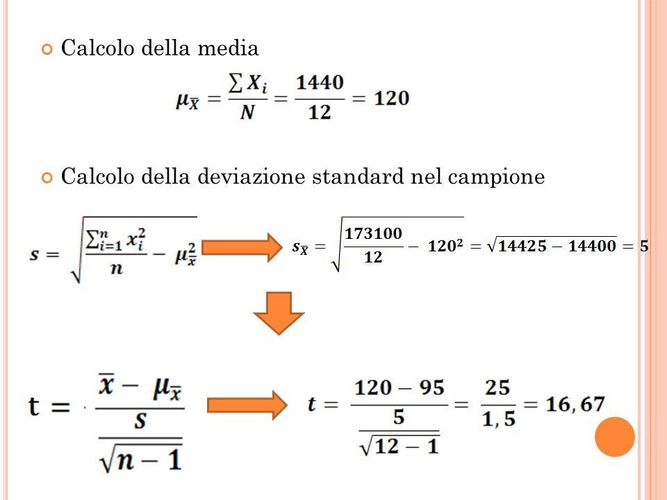Calcolo della media Calcolo della deviazione standard nel campione