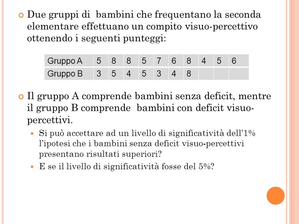 Due gruppi di bambini che frequentano la seconda elementare effettuano un compito visuo-percettivo ottenendo i seguenti punteggi: Il gruppo A comprend