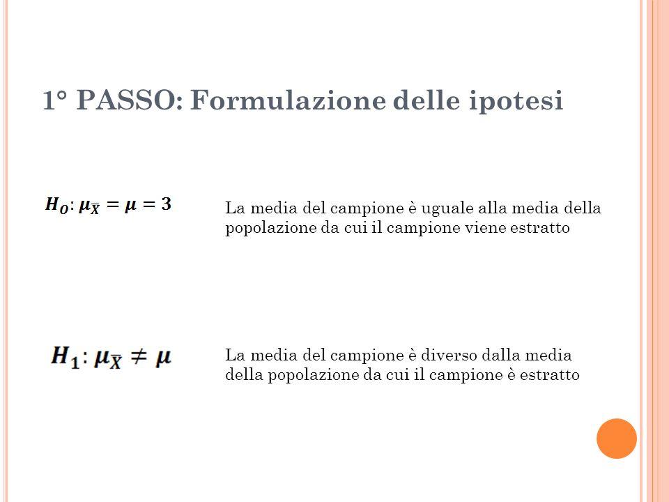 2° P ASSO : I NDIVIDUAZIONE DELLA STATISTICA Confronto tra le medie di due campioni indipendenti, con la dev.standard della popolazione non nota e n 1 e n 2 <30
