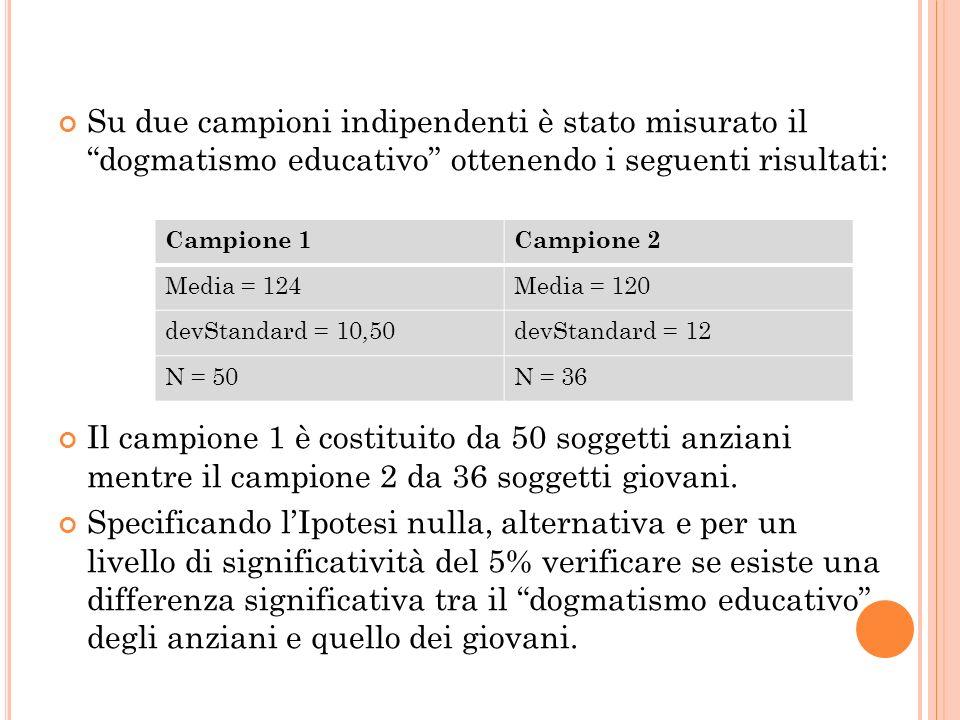 Su due campioni indipendenti è stato misurato il dogmatismo educativo ottenendo i seguenti risultati: Il campione 1 è costituito da 50 soggetti anzian
