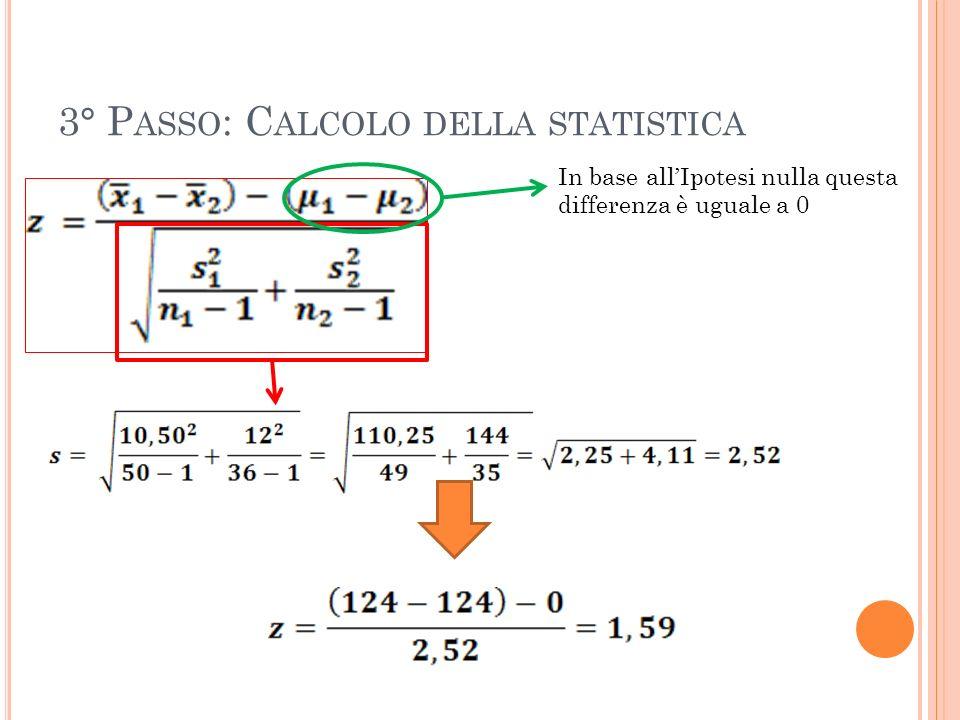 3° P ASSO : C ALCOLO DELLA STATISTICA In base allIpotesi nulla questa differenza è uguale a 0