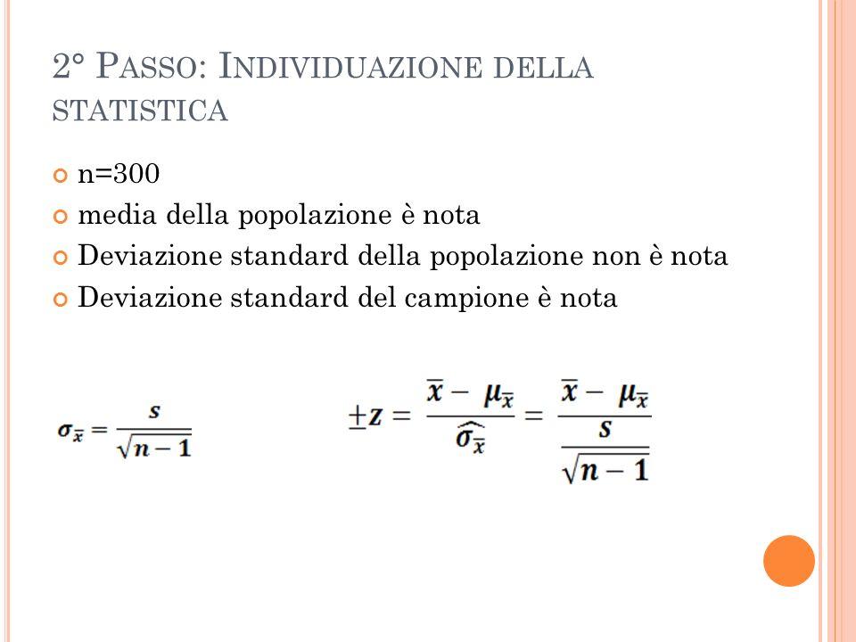 2° P ASSO : I NDIVIDUAZIONE DELLA STATISTICA n=300 media della popolazione è nota Deviazione standard della popolazione non è nota Deviazione standard