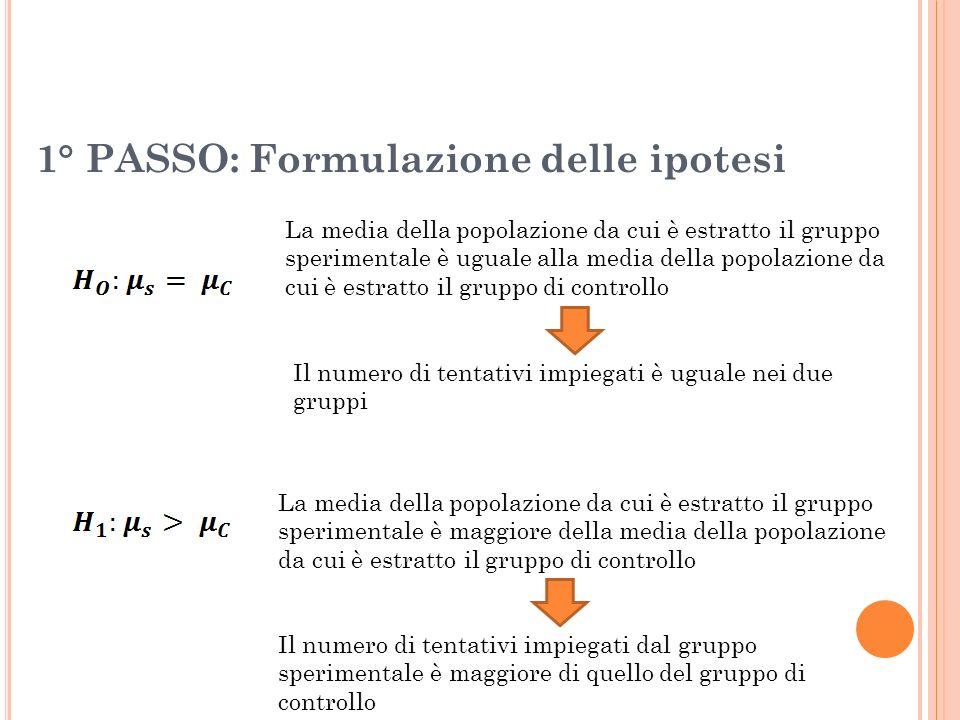 La media della popolazione da cui è estratto il gruppo sperimentale è uguale alla media della popolazione da cui è estratto il gruppo di controllo 1°