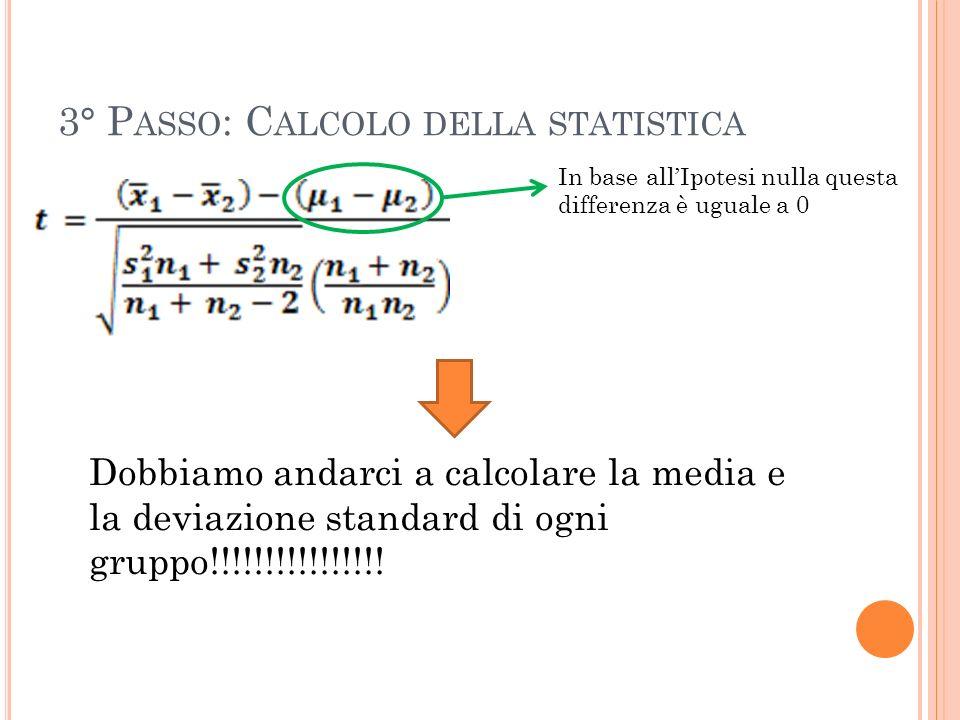 3° P ASSO : C ALCOLO DELLA STATISTICA In base allIpotesi nulla questa differenza è uguale a 0 Dobbiamo andarci a calcolare la media e la deviazione st
