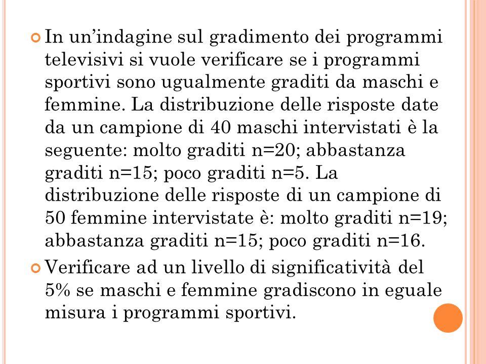 In unindagine sul gradimento dei programmi televisivi si vuole verificare se i programmi sportivi sono ugualmente graditi da maschi e femmine. La dist