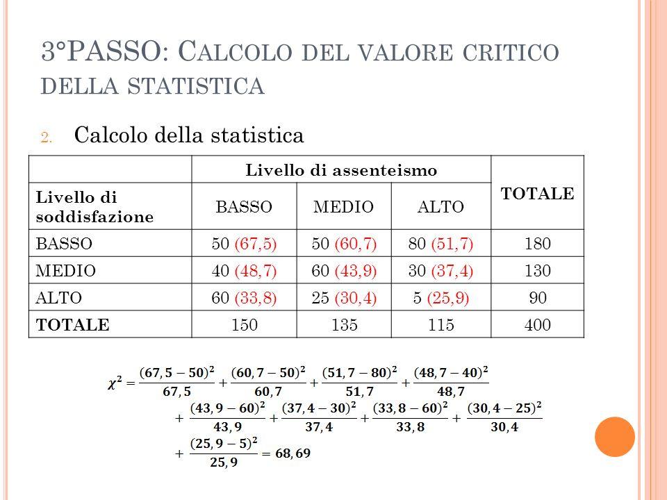 3°PASSO: C ALCOLO DEL VALORE CRITICO DELLA STATISTICA 2. Calcolo della statistica Livello di assenteismo TOTALE Livello di soddisfazione BASSOMEDIOALT