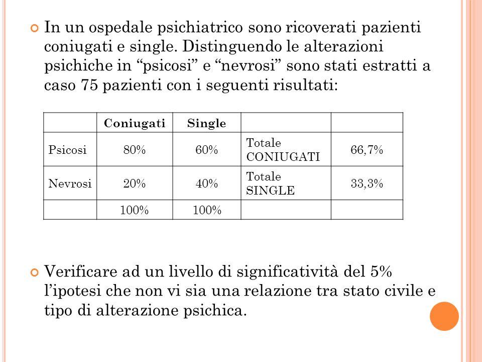 In un ospedale psichiatrico sono ricoverati pazienti coniugati e single. Distinguendo le alterazioni psichiche in psicosi e nevrosi sono stati estratt