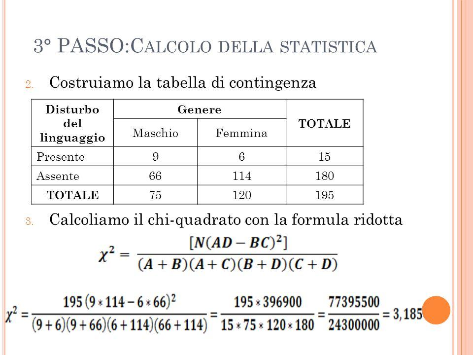 3° PASSO:C ALCOLO DELLA STATISTICA 2. Costruiamo la tabella di contingenza 3. Calcoliamo il chi-quadrato con la formula ridotta Disturbo del linguaggi
