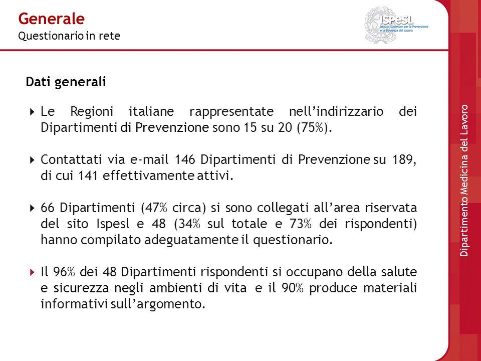 Generale Questionario in rete Le Regioni italiane rappresentate nellindirizzario dei Dipartimenti di Prevenzione sono 15 su 20 (75%).