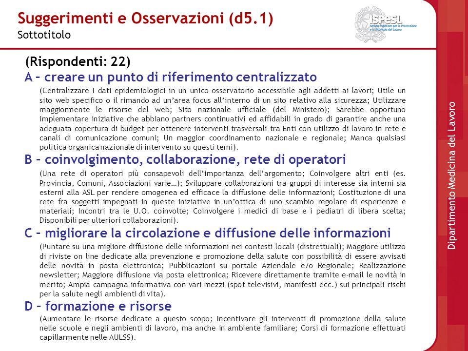 Priorità operative (d9) Sottotitolo 1 Interventi formativi per il personale addetto (media 3,22).