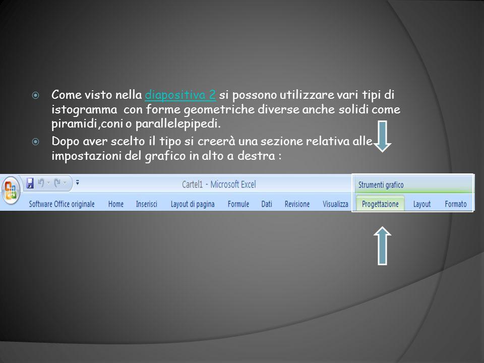 Dopodiché segui le seguenti istruzioni: 1.Clicca su seleziona dati 2.Ti si aprirà una finestra in cui dovrai inserire le celle contenenti i dati. 3.Se