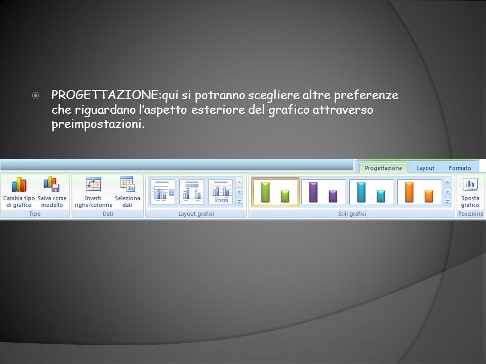 Come visto nella diapositiva 2 si possono utilizzare vari tipi di istogramma con forme geometriche diverse anche solidi come piramidi,coni o parallele