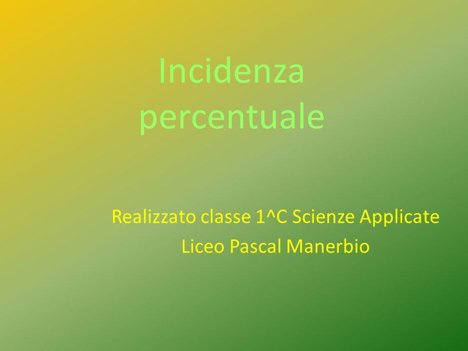 Incidenza percentuale Realizzato classe 1^C Scienze Applicate Liceo Pascal Manerbio