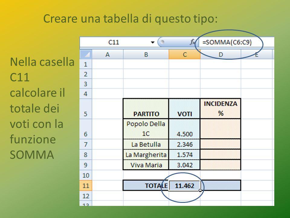 Creare una tabella di questo tipo: Nella casella C11 calcolare il totale dei voti con la funzione SOMMA