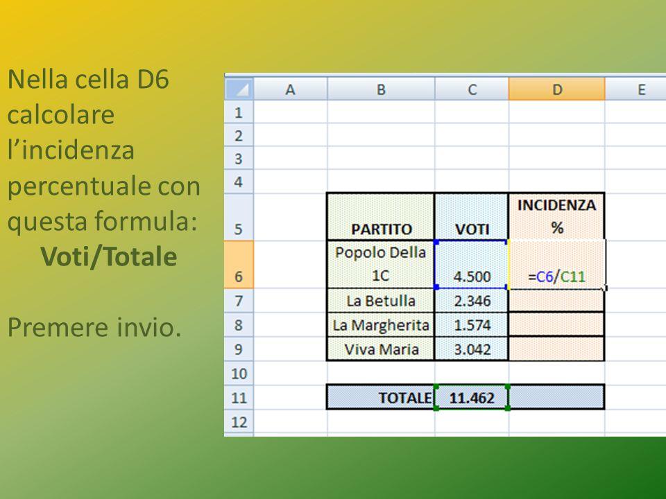 Nella cella D6 calcolare lincidenza percentuale con questa formula: Voti/Totale Premere invio.